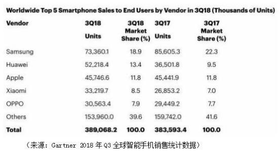 三星手机计划绝地反击 不想重演中国市场败北的路径
