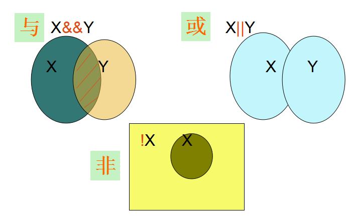 C语言程序设计教程之分支结构程序设计的课件免费下载