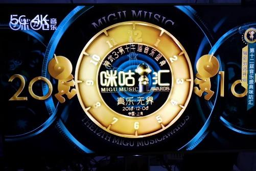 中国移动和咪咕携手华为成功实现了5G在大型活动直播中的首次应用