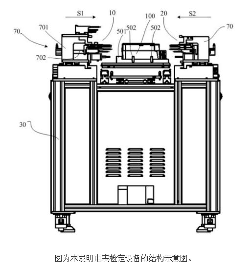 双层多功能电表检定设备的原理及设计