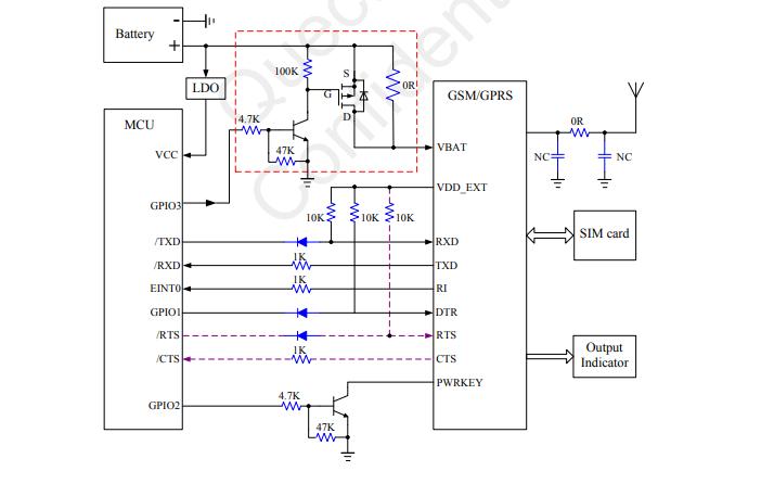 GSM无线通信模块低功耗应用设计指导说明免费下载