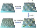 """硅烯表面上单层石墨烯""""保护层""""的构筑及其异质结构研究取得进展"""
