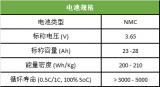 """GRST研发出全球第一枚真正绿色环保锂电池""""eb..."""