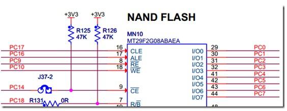 STM32单片机对NAND Flash的读写以及在ASF中的使用