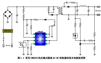 CR622X的数据手册反激式隔离AC-DC开关电源的设计指南