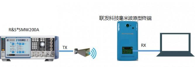中国移动与联发科技正式开展5G毫米波技术试验