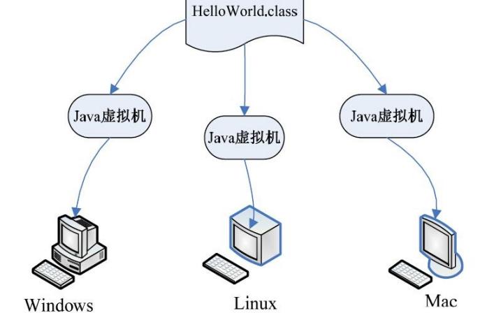 Java零基础入门书籍之零基础学Java第4版电子教材免费下载