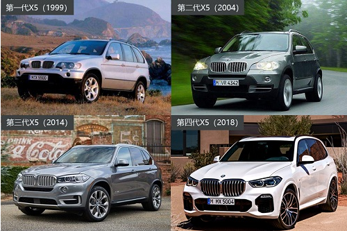 最智能宝马全新BMW X5野心不止公路 尺寸成竞...