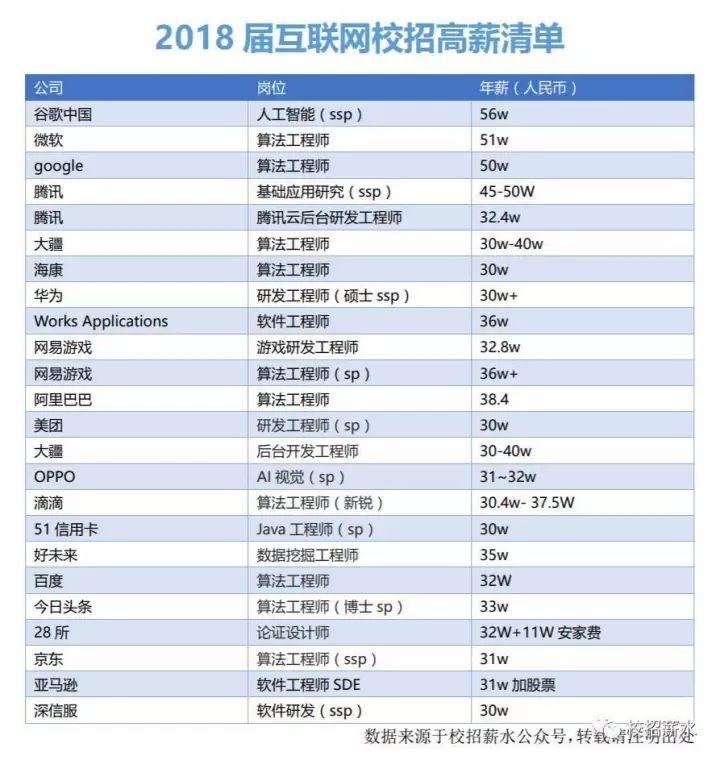 2019.12开发语言排行_TIOBE 2019年12月全球编程语言排行榜