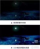 全球首家全三星LED屏影城在上海诞生 将冲刺百亿影院市场