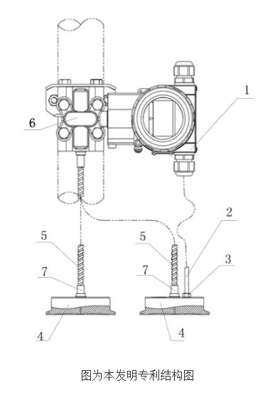 高稳定性的压力变送器的生产方法