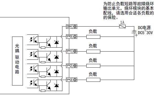 XL系列PLC扩展模块的用户手册免费下载