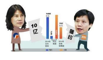 """董明珠與雷軍的五年""""10億""""賭約"""