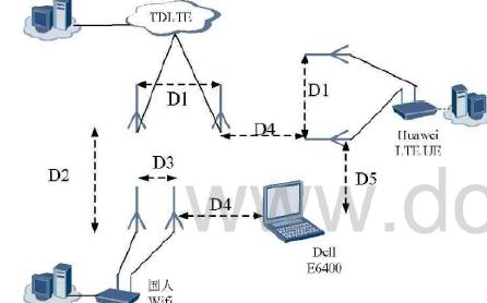 TD-LTE的室内分布系统如何设计详细设计方法概述
