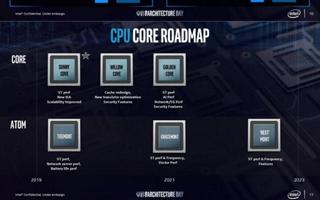 Intel发布全新Sunny Cove架构 新CPU和新GPU全新发布