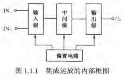 集成运算放大器电路设计的360例的详细资料说明