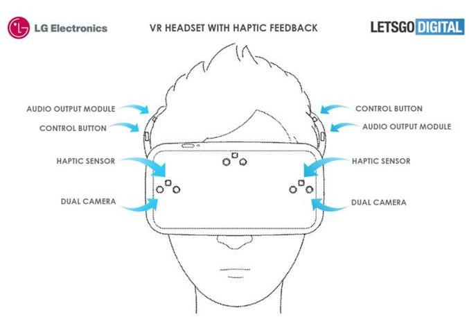 LG新专利申请公布了其带有触觉反馈和多个摄像头的VR头显方案