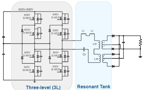 使用Gen2 SiC功率MOSFET进行全桥LLC ZVS谐振变换器设计说明