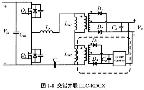 LLC谐振变换器的设计过程和LLC谐振变换器的移相控制特性分析