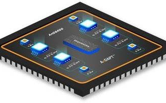 AnDAPT 发布新的可覆盖多种拓扑结构的 PMIC 产品组合