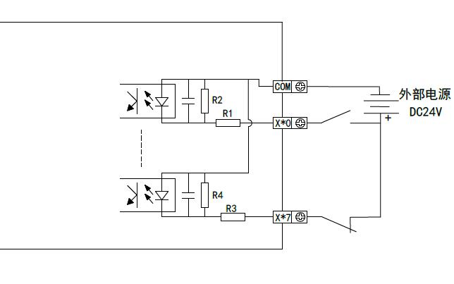 XC系列PLC模拟量、温度控制、输入输出扩展模块及特殊功能模块介绍