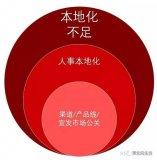 为何三星会在中国逐渐衰落