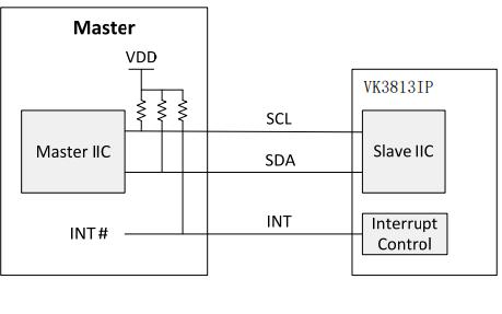 VK3813IP 13感应通道高抗干扰的触摸芯片的数据手册免费下载