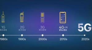 5G频谱划分方案确定 中国移动未来堪忧