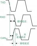 深入探析CAN收发器各项参数