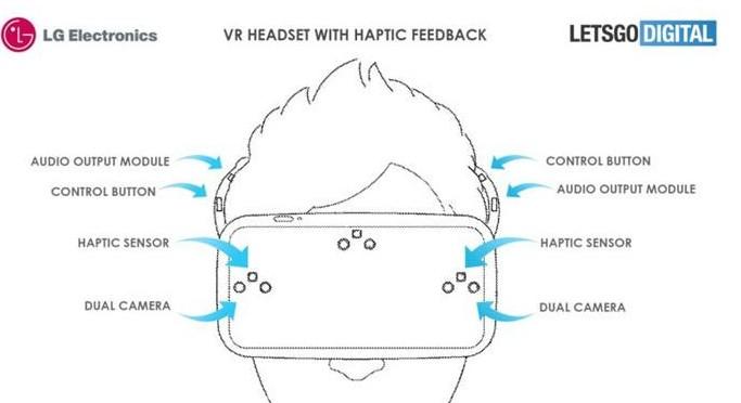 LG申请了一份带有触觉反馈和多个摄像头的VR头显专利