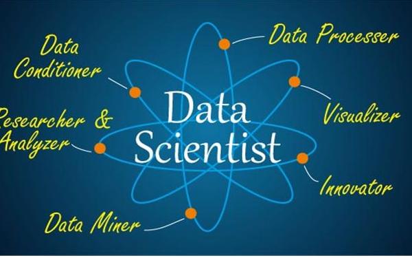 数据科学工程师需要具有哪些知识