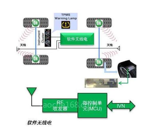 弗劳恩霍夫研究所计划将区块链概念应用到RFID传感器系统开发之中