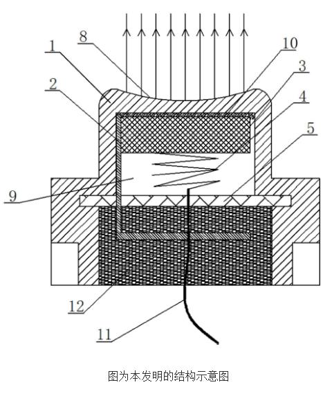 超声波流量传感器原理及设计