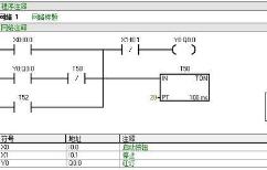 PLC梯形图的识别方法与步骤指南