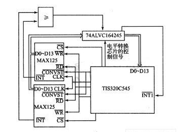电能测量ADC的选择方案研究分析