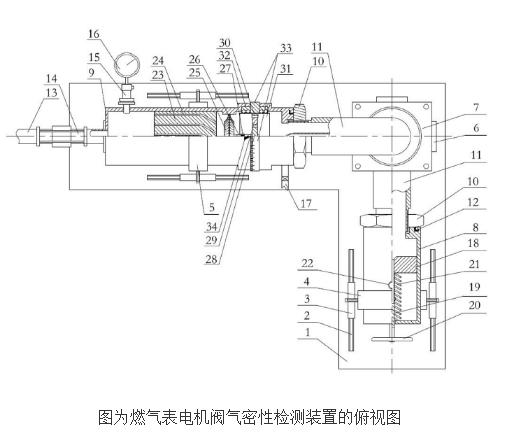 燃气表电机阀气密性检测装置的原理及设计