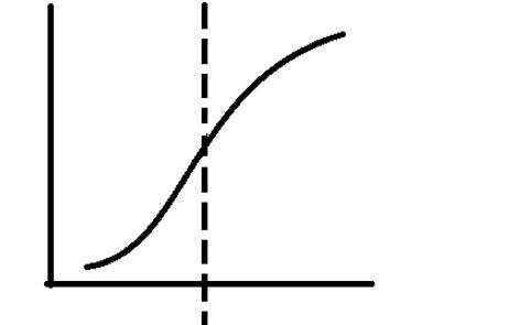什么是邊緣檢測算法 邊緣檢測算法的詳細資料介紹