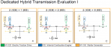 浅析专用混合动力变速箱结构原理和优缺点