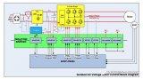 以传统电机控制器设计为基础对几种隔离方法进行比较