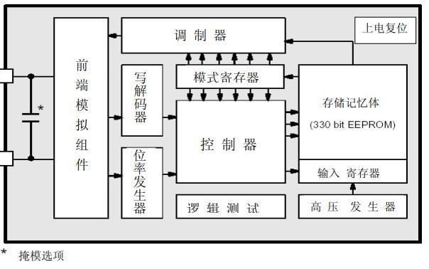 T5557非接触式辨识集成电路的中文数据手册资料免费下载