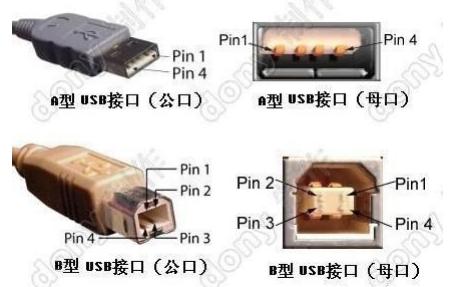 USB接口是什么USB接口定义的资料概述