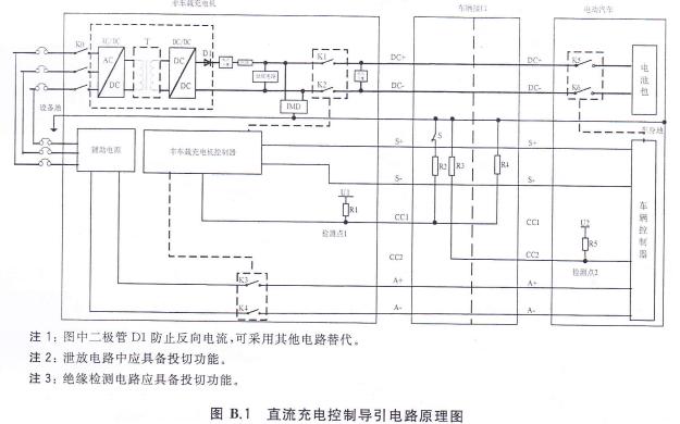 《电动汽车传导充电系统》第1部分:通用要求的详细资料说明