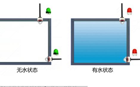 家电水箱的高低水位怎么控制详细工作原理说明