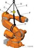 如何更换ABB机器人减速机