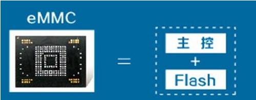带你认识eMMC闪存和UFS闪存 规格不是万能的