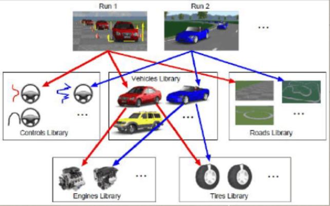 CarSim软件应用教程之让你从入门到精通的资料说明