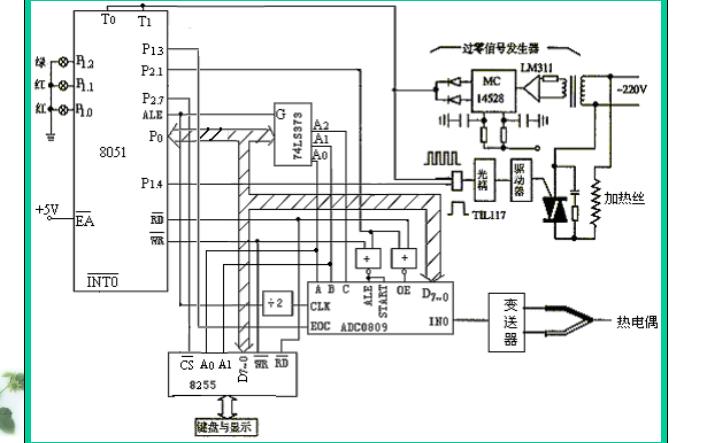 单片机教程之单片机应用系统的设计与实例资料说明