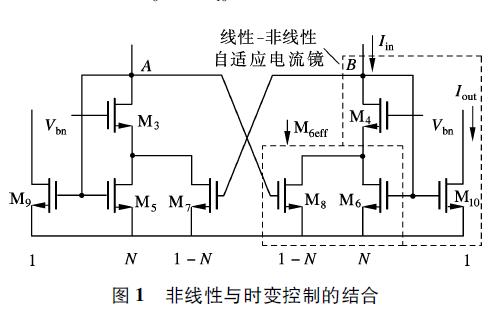 如何进行低功耗大摆率Class-AB OTA电路设计详细资料概述