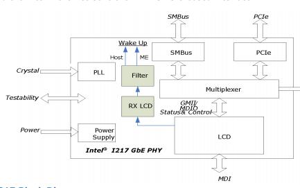 英特尔以太网连接I217单端口千兆以太网物理层收发器的数据手册