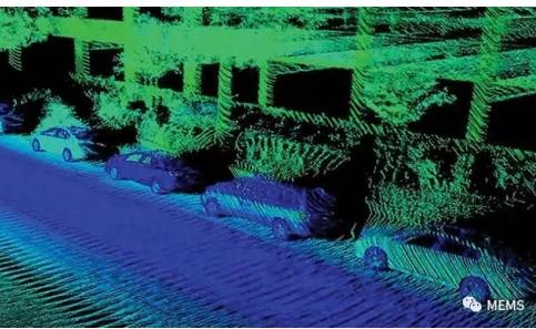 自动驾驶为基于光子学的传感器带来了机遇和挑战
